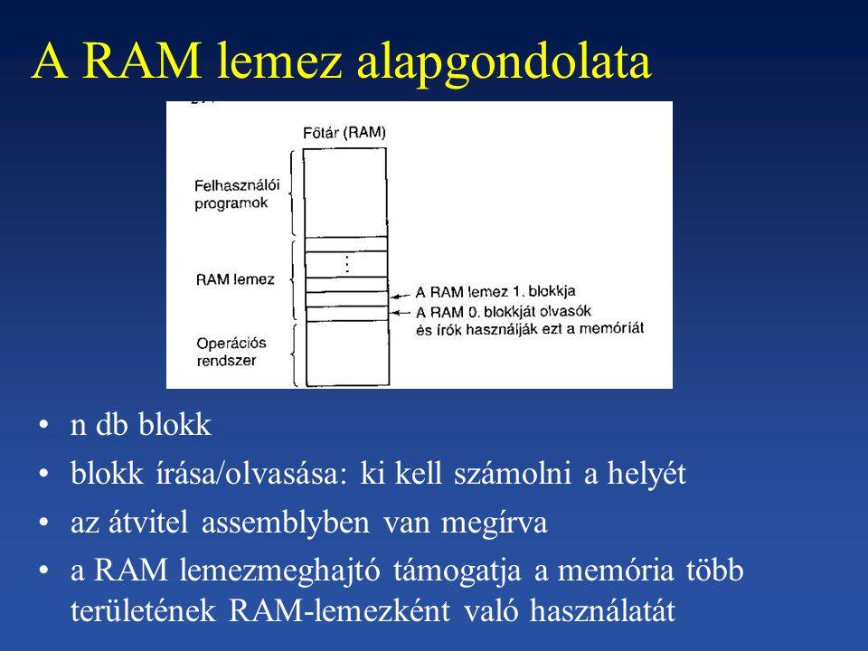 A RAM lemez alapgondolata