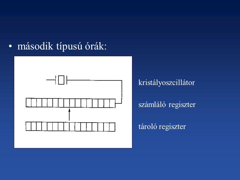 második típusú órák: kristályoszcillátor számláló regiszter