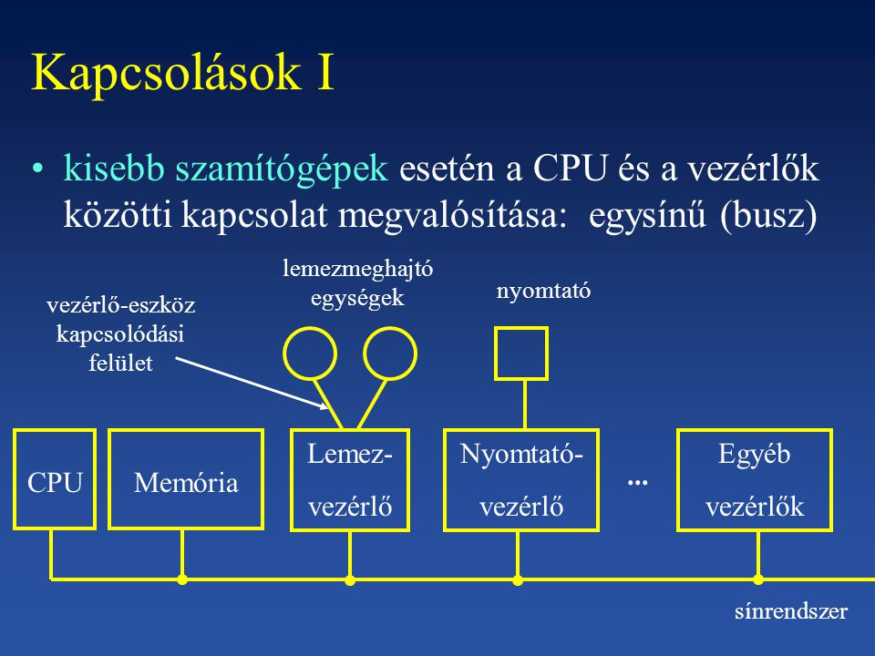 Kapcsolások I kisebb szamítógépek esetén a CPU és a vezérlők közötti kapcsolat megvalósítása: egysínű (busz)