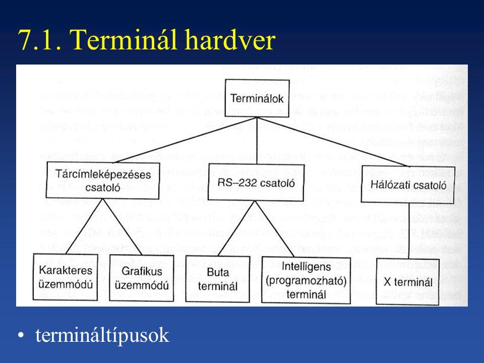 7.1. Terminál hardver termináltípusok