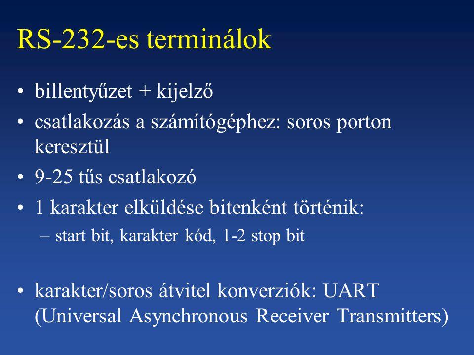 RS-232-es terminálok billentyűzet + kijelző