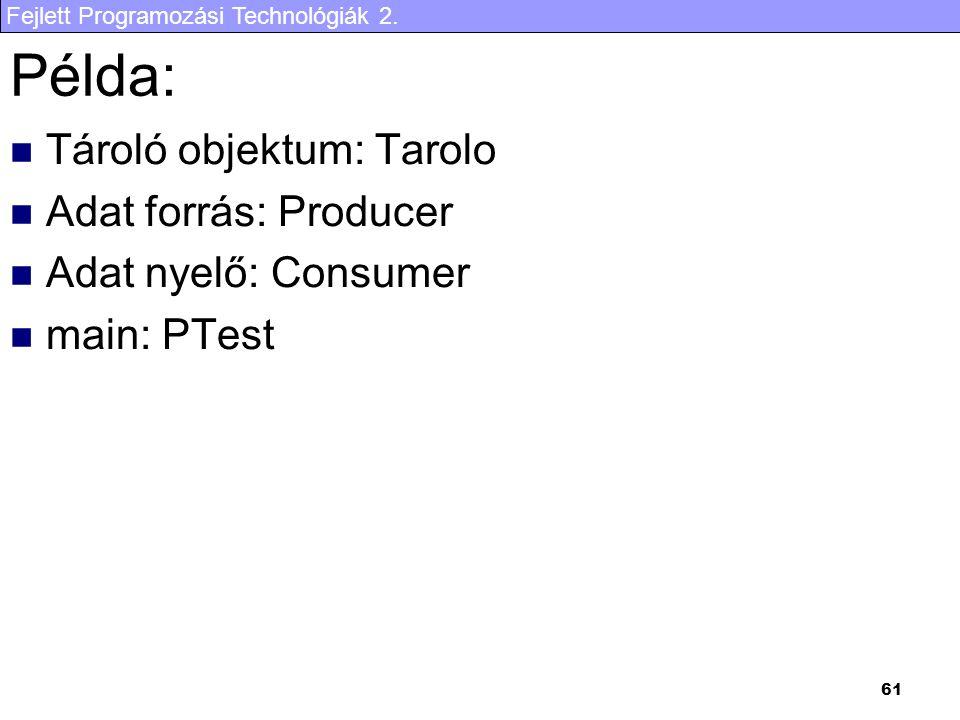 Példa: Tároló objektum: Tarolo Adat forrás: Producer