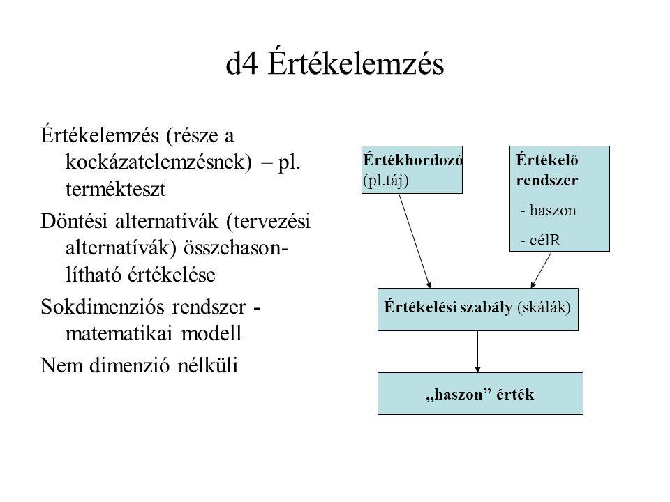 d4 Értékelemzés Értékelemzés (része a kockázatelemzésnek) – pl. termékteszt.