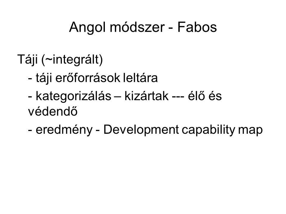 Angol módszer - Fabos Táji (~integrált) - táji erőforrások leltára
