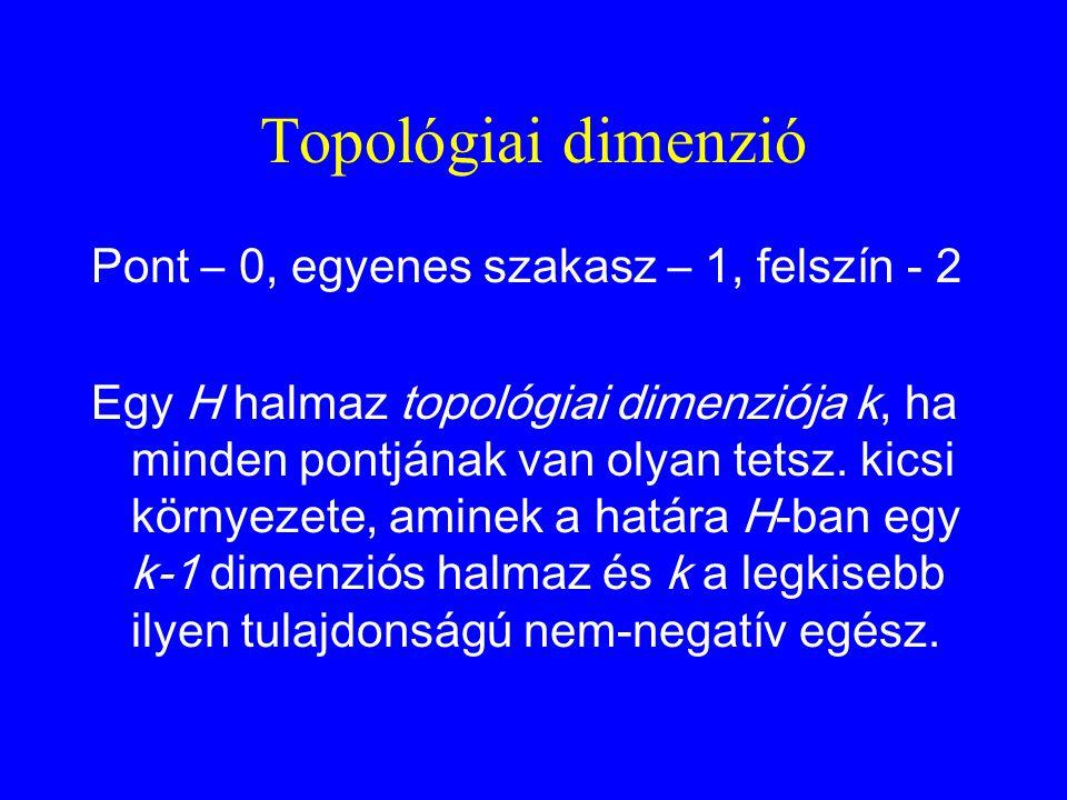 Topológiai dimenzió Pont – 0, egyenes szakasz – 1, felszín - 2