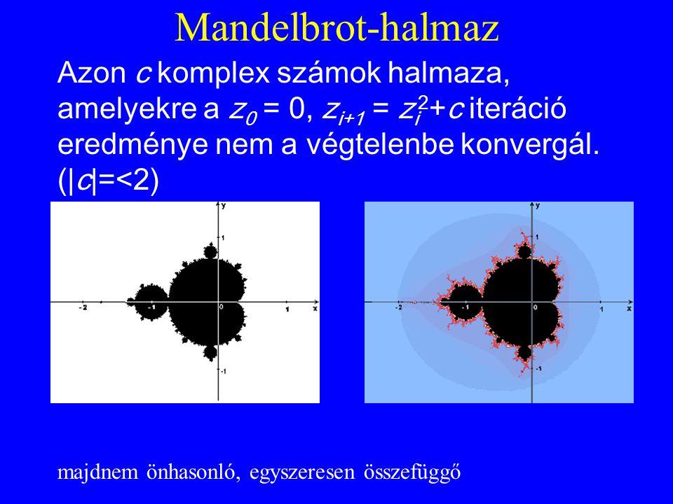 Mandelbrot-halmaz Azon c komplex számok halmaza, amelyekre a z0 = 0, zi+1 = zi2+c iteráció eredménye nem a végtelenbe konvergál. (|c|=<2)