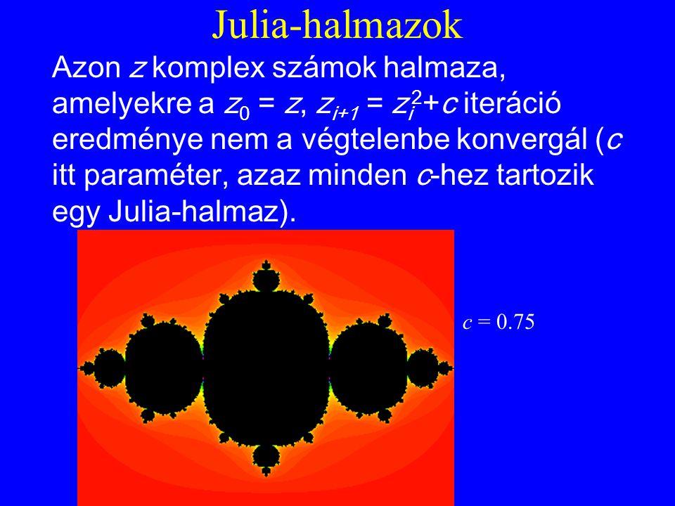Julia-halmazok