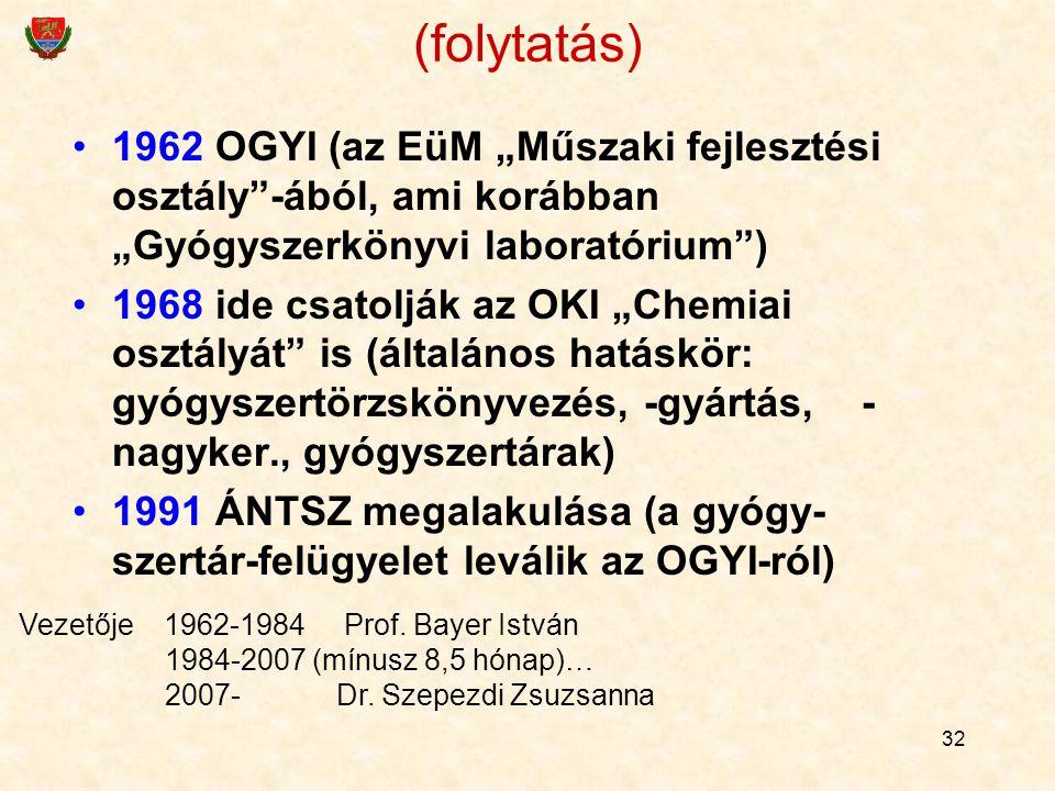 """(folytatás) 1962 OGYI (az EüM """"Műszaki fejlesztési osztály -ából, ami korábban """"Gyógyszerkönyvi laboratórium )"""