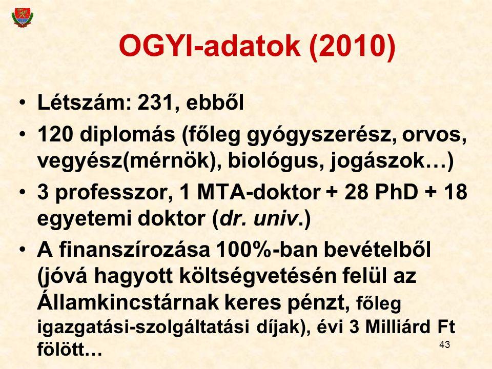 OGYI-adatok (2010) Létszám: 231, ebből