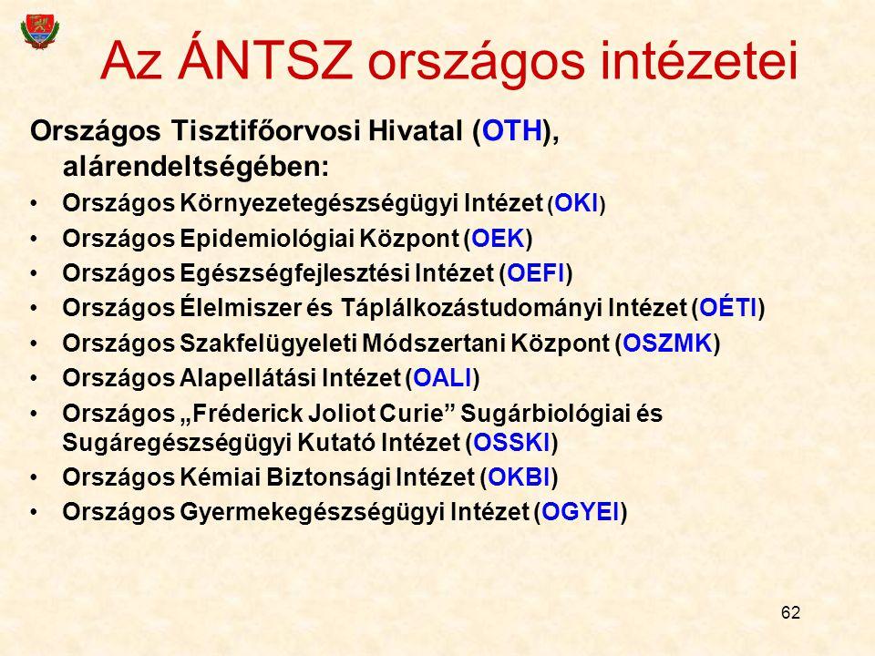 Az ÁNTSZ országos intézetei