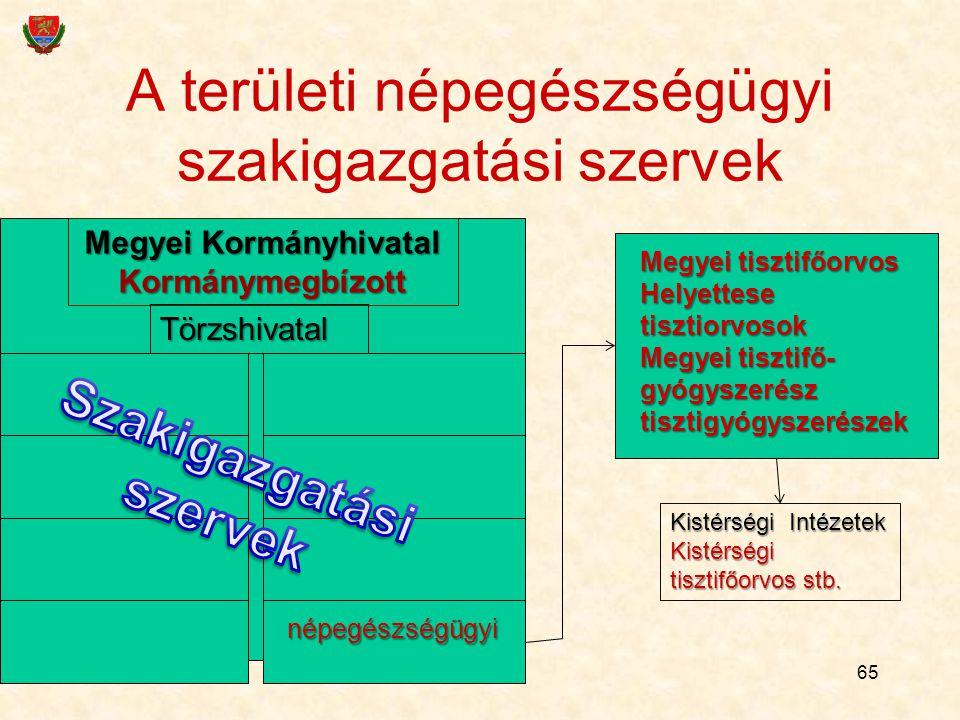 A területi népegészségügyi szakigazgatási szervek