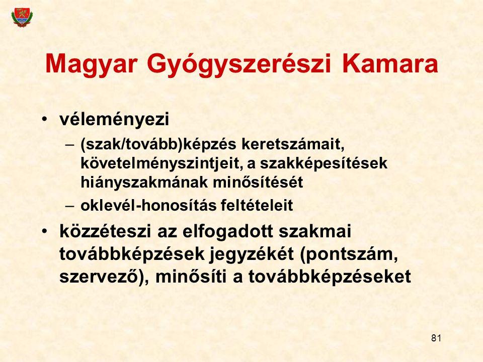 Magyar Gyógyszerészi Kamara
