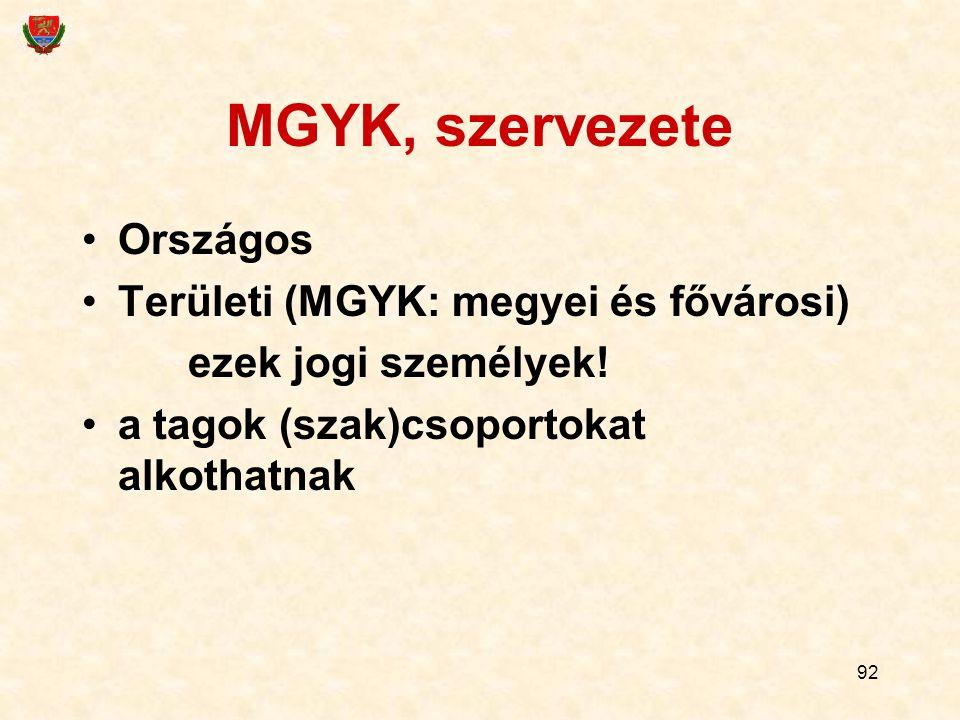 MGYK, szervezete Országos Területi (MGYK: megyei és fővárosi)
