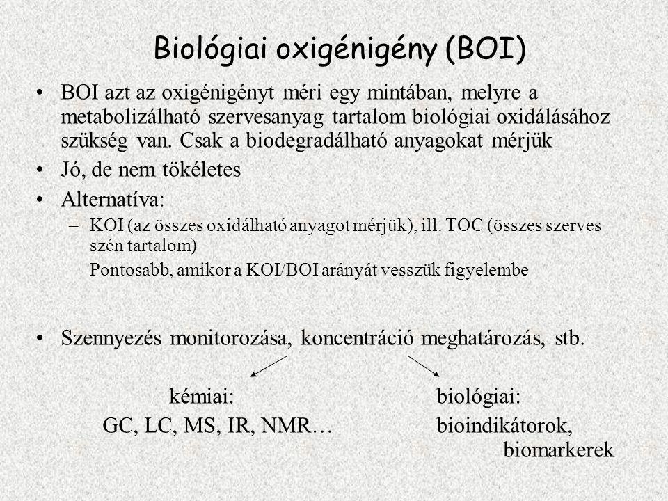 Biológiai oxigénigény (BOI)