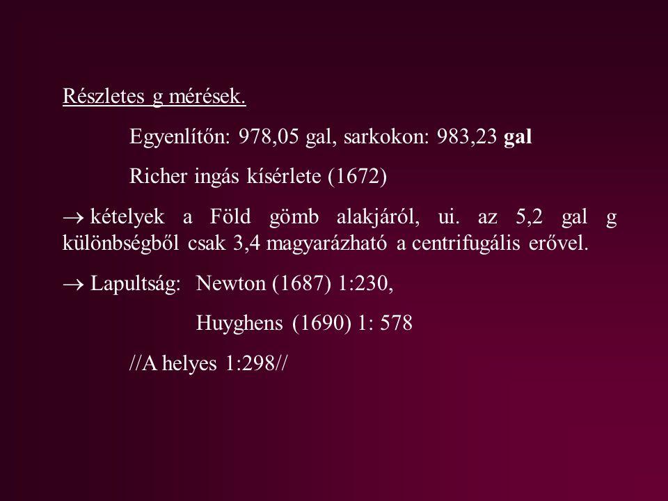 Részletes g mérések. Egyenlítőn: 978,05 gal, sarkokon: 983,23 gal. Richer ingás kísérlete (1672)
