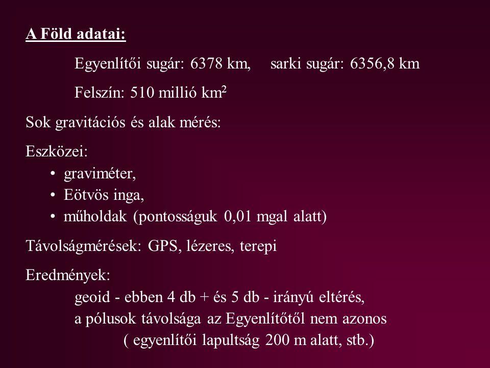 A Föld adatai: Egyenlítői sugár: 6378 km, sarki sugár: 6356,8 km. Felszín: 510 millió km2. Sok gravitációs és alak mérés: