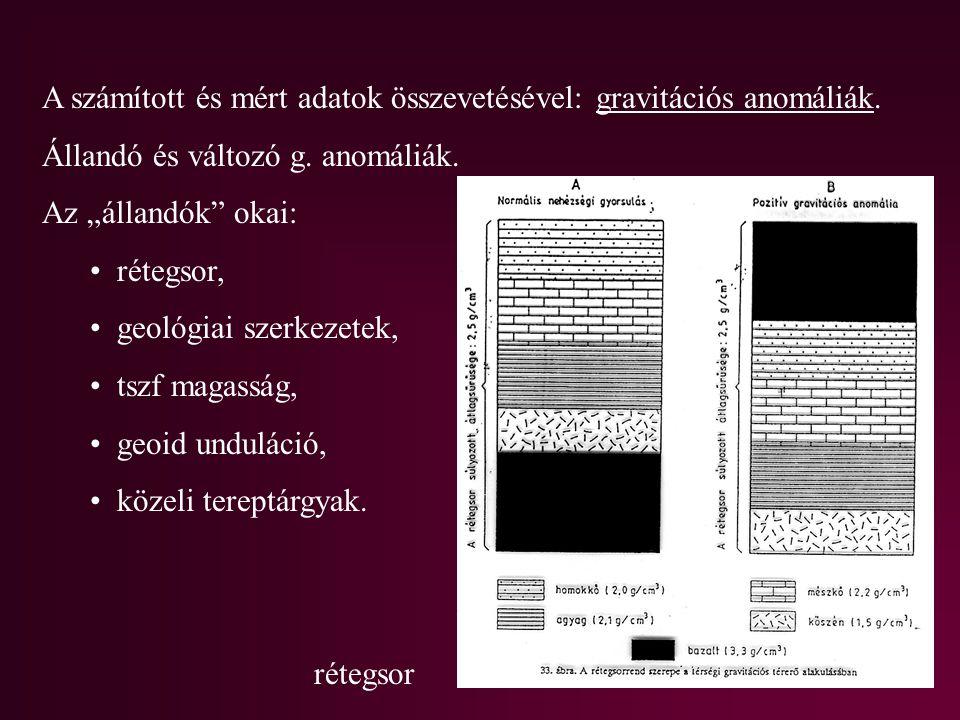 A számított és mért adatok összevetésével: gravitációs anomáliák.