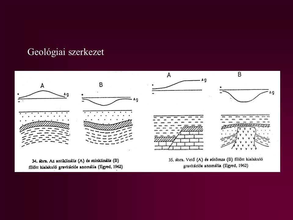 Geológiai szerkezet