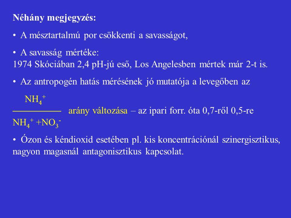 Néhány megjegyzés: A mésztartalmú por csökkenti a savasságot, A savasság mértéke: 1974 Skóciában 2,4 pH-jú eső, Los Angelesben mértek már 2-t is.