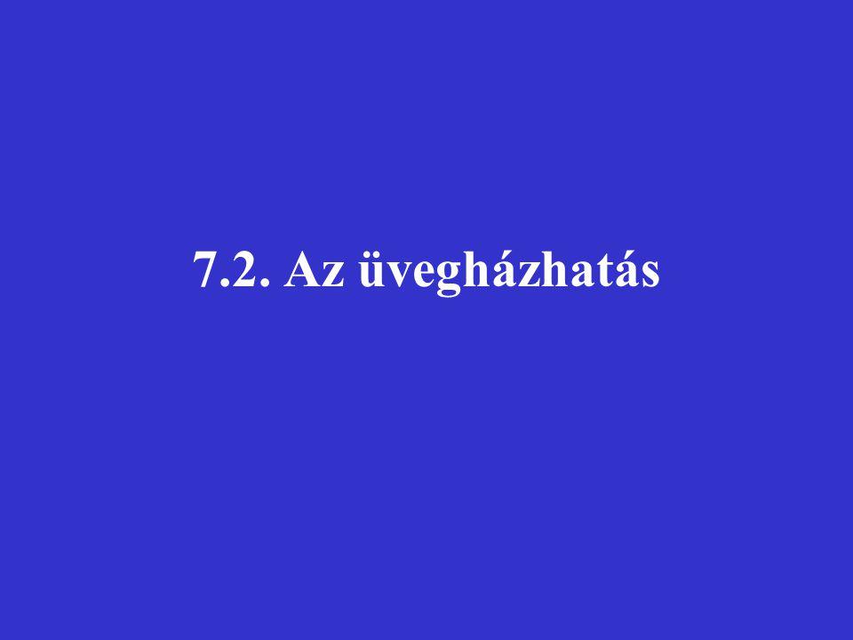 7.2. Az üvegházhatás