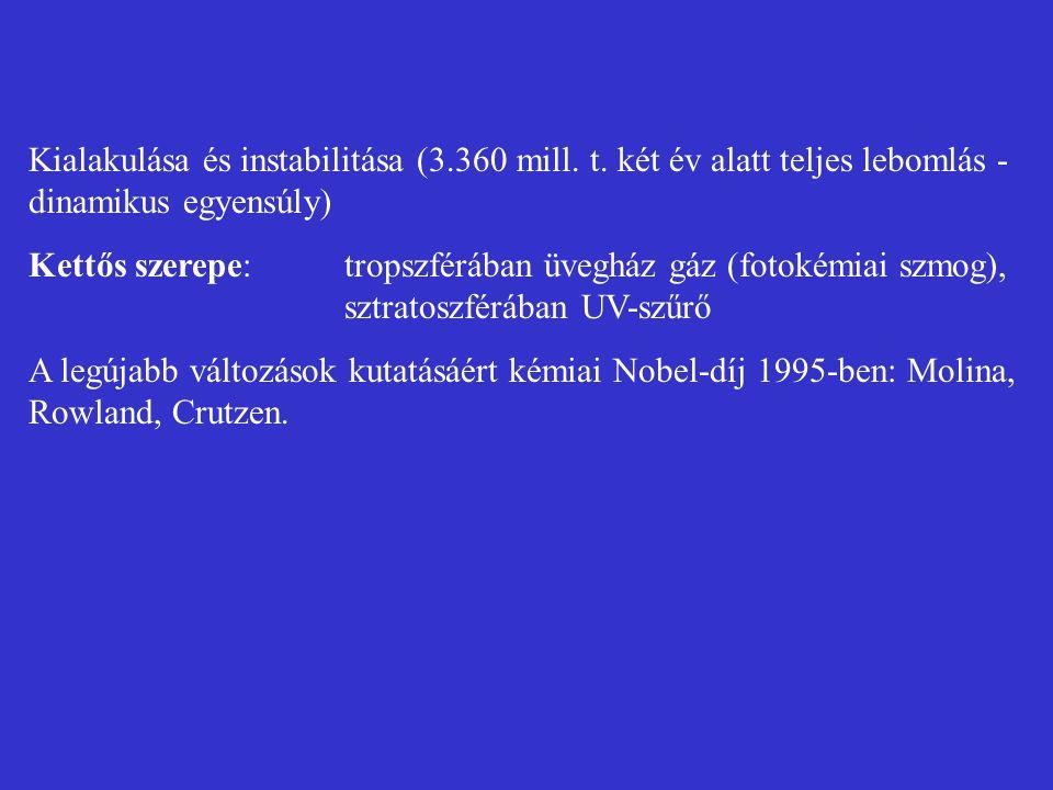 Kialakulása és instabilitása (3. 360 mill. t