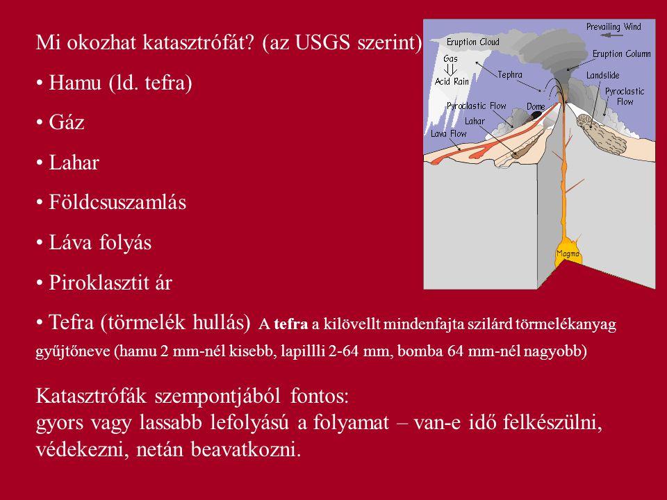 Mi okozhat katasztrófát (az USGS szerint)