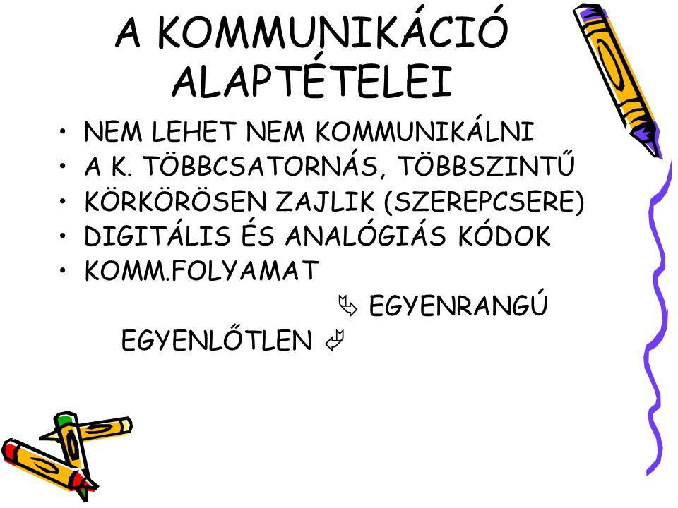 A KOMMUNIKÁCIÓ ALAPTÉTELEI
