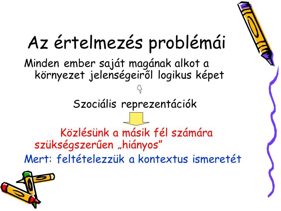 Az értelmezés problémái
