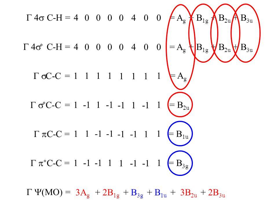 3Ag + 2B1g. + 3B2u. + 2B3u. G 4s C-H = 4. = Ag + B1g + B2u + B3u. G 4s* C-H = 4. = Ag + B1g + B2u + B3u.