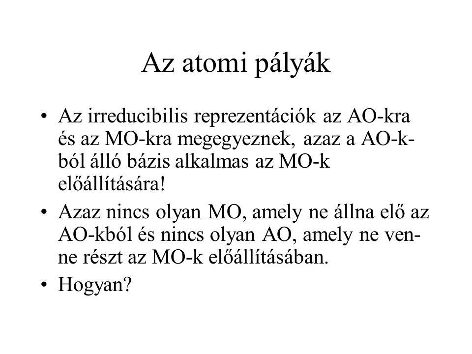 Az atomi pályák Az irreducibilis reprezentációk az AO-kra és az MO-kra megegyeznek, azaz a AO-k-ból álló bázis alkalmas az MO-k előállítására!