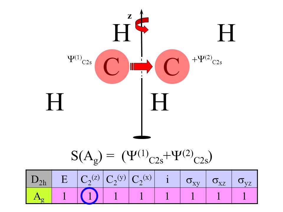 H C C S(Ag) = (Y(1)C2s+Y(2)C2s) D2h E C2(z) C2(y) C2(x) i xy xz yz