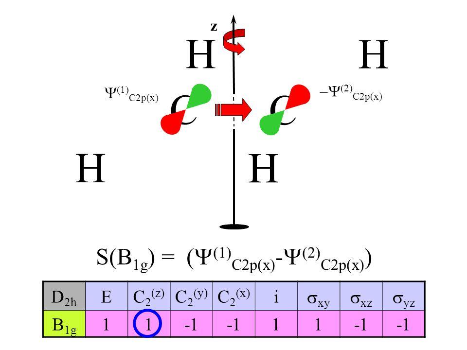 S(B1g) = (Y(1)C2p(x)-Y(2)C2p(x))