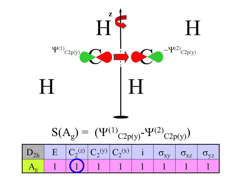 S(Ag) = (Y(1)C2p(y)-Y(2)C2p(y))