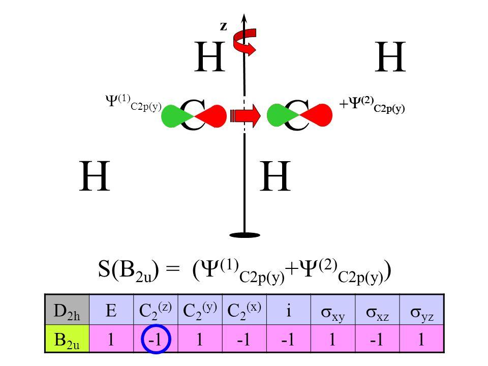 S(B2u) = (Y(1)C2p(y)+Y(2)C2p(y))