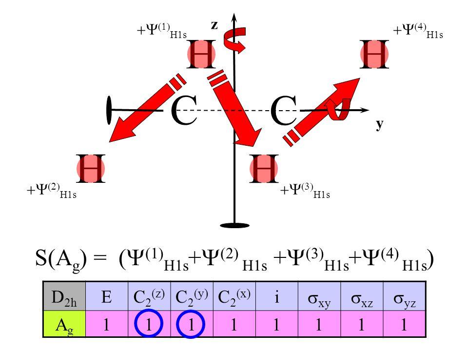 S(Ag) = (Y(1)H1s+Y(2) H1s +Y(3)H1s+Y(4) H1s)