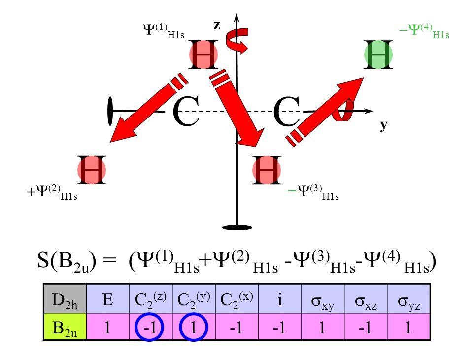 S(B2u) = (Y(1)H1s+Y(2) H1s -Y(3)H1s-Y(4) H1s)