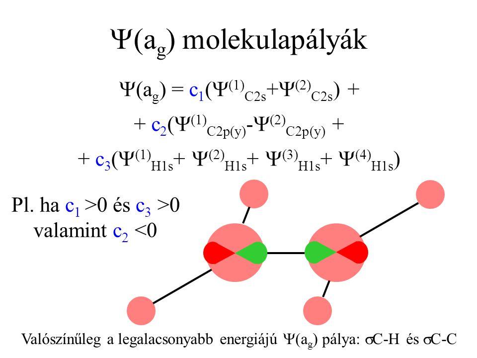 Y(ag) molekulapályák Y(ag) = c1(Y(1)C2s+Y(2)C2s) +