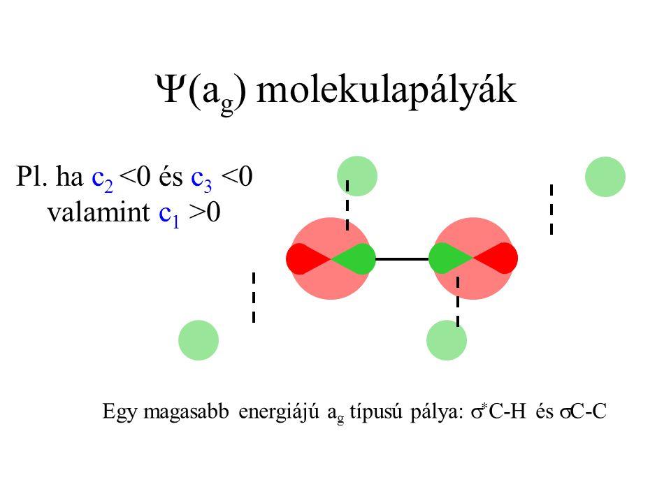 Y(ag) molekulapályák Pl. ha c2 <0 és c3 <0 valamint c1 >0