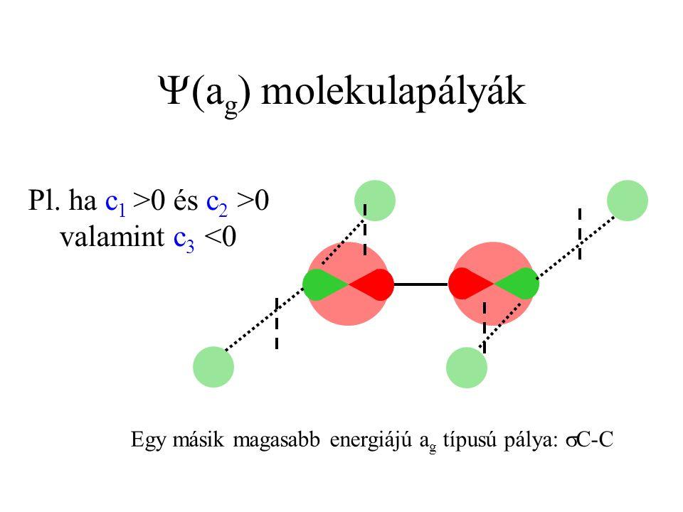 Y(ag) molekulapályák Pl. ha c1 >0 és c2 >0 valamint c3 <0