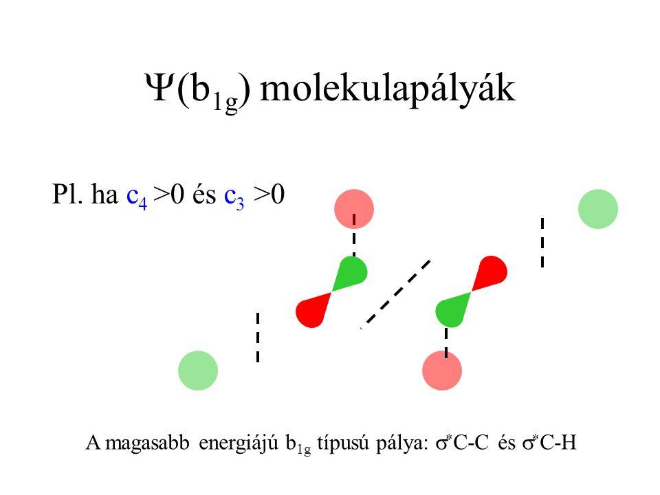 A magasabb energiájú b1g típusú pálya: s*C-C és s*C-H
