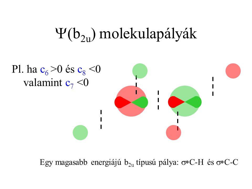 Y(b2u) molekulapályák Pl. ha c6 >0 és c8 <0 valamint c7 <0