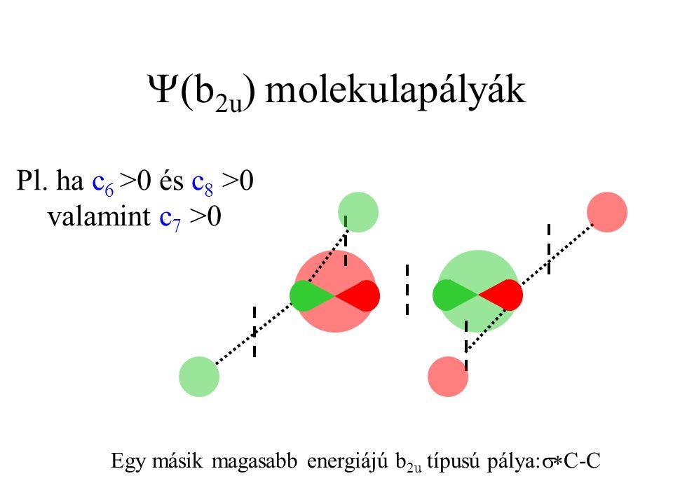 Y(b2u) molekulapályák Pl. ha c6 >0 és c8 >0 valamint c7 >0