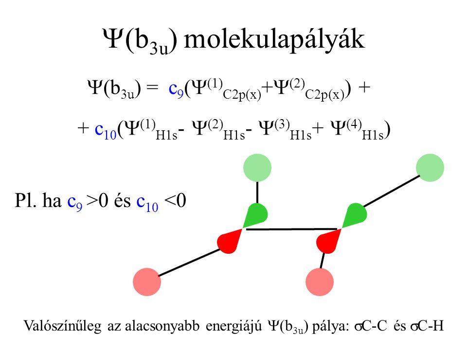 Y(b3u) molekulapályák Y(b3u) = c9(Y(1)C2p(x)+Y(2)C2p(x)) +