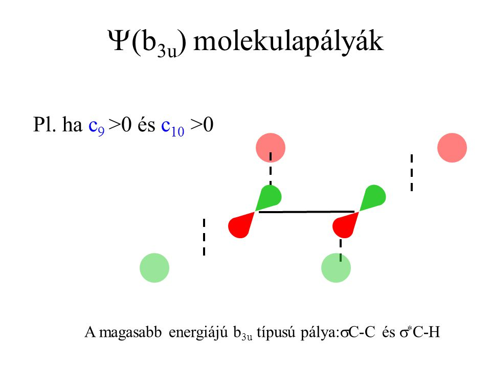 A magasabb energiájú b3u típusú pálya:sC-C és s*C-H