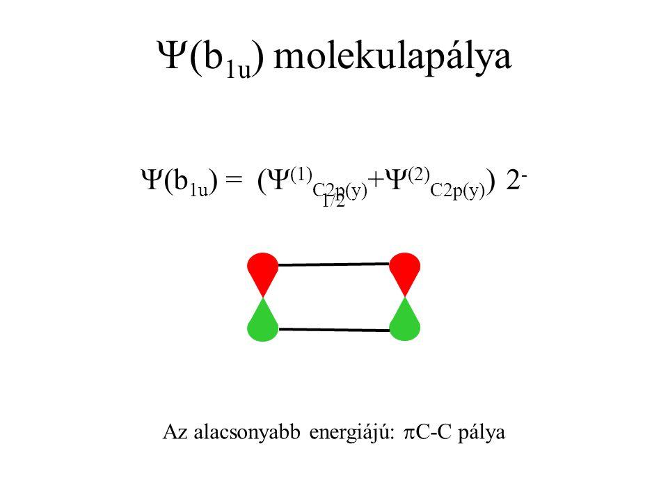 Y(b1u) molekulapálya Y(b1u) = (Y(1)C2p(y)+Y(2)C2p(y)) 2-1/2