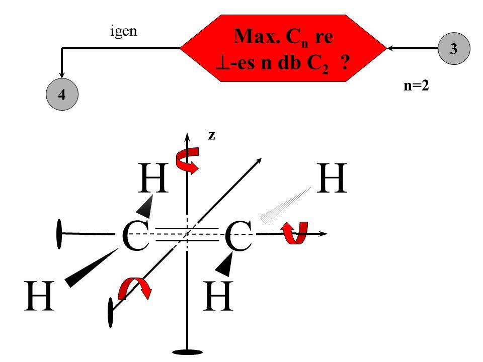 igen 4 Max. Cn re -es n db C2 3 n=2 z H C