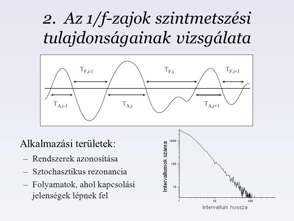 2. Az 1/f-zajok szintmetszési tulajdonságainak vizsgálata
