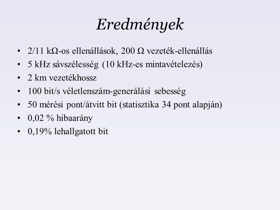 Eredmények 2/11 kΩ-os ellenállások, 200 Ω vezeték-ellenállás