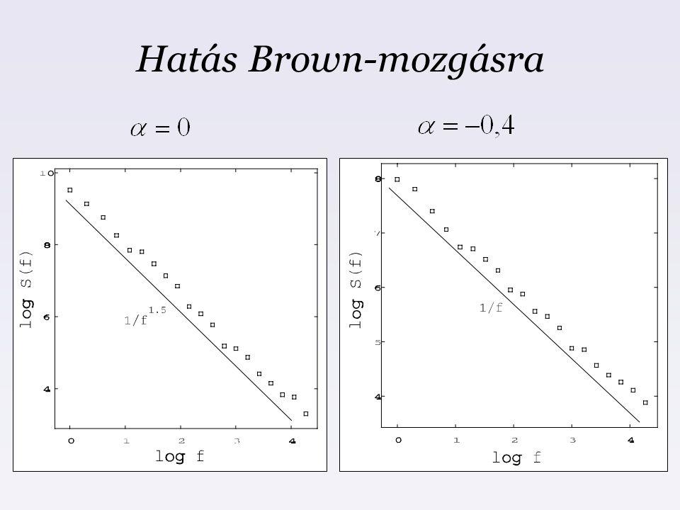 Hatás Brown-mozgásra