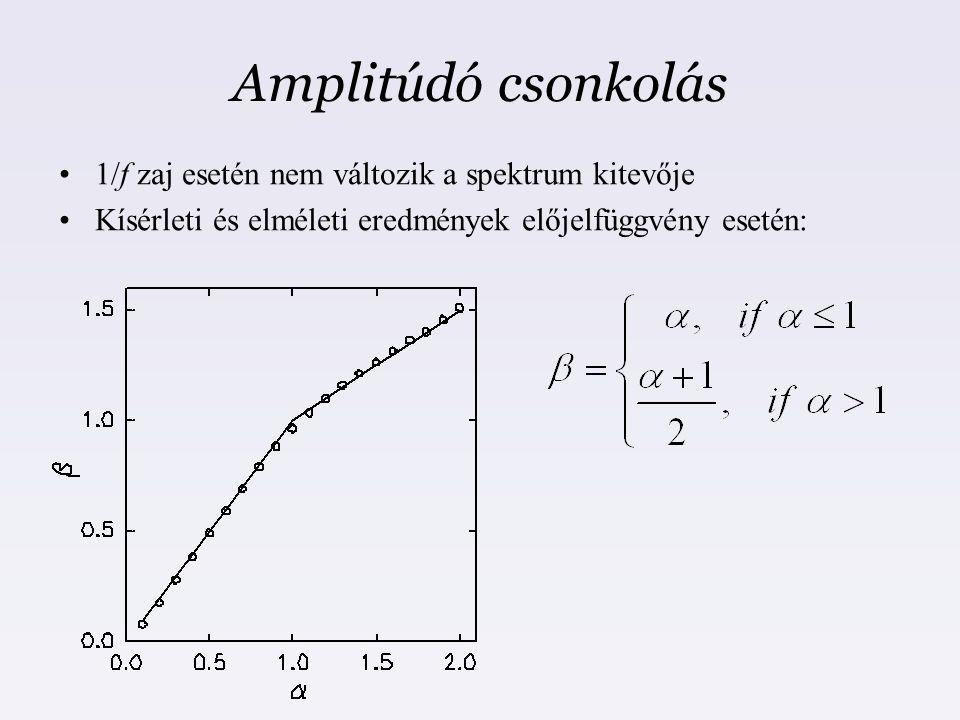 Amplitúdó csonkolás 1/f zaj esetén nem változik a spektrum kitevője